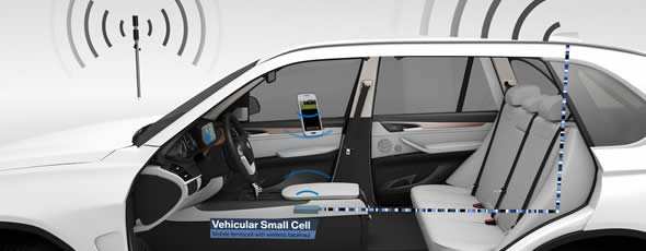 electromagnetic radiation vehicular small cell